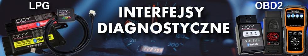 INTERFEJSY DIAGNOSTYCZNE