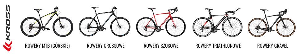 Rowery- grupy